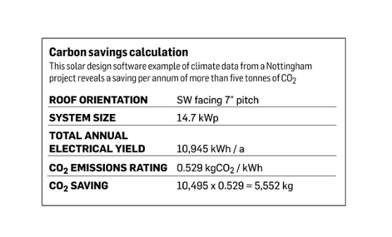 Carbon Savings Calculation