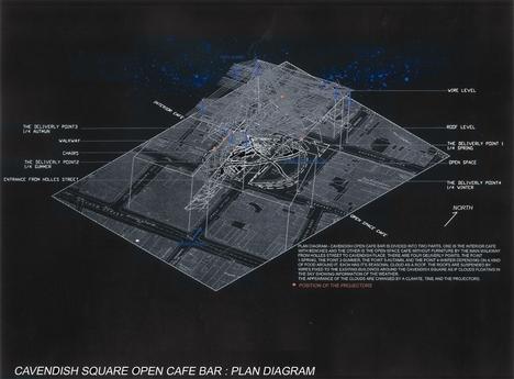 Shortlisted: Cavendish Square digital open café by Yoshiko Torii