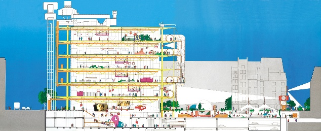Section through the Pompidou Centre