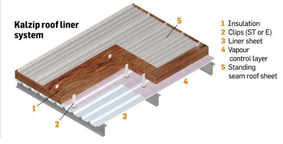 Does Roof Insulation Really Work Against Heat Page 3