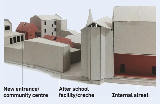 "Model of The Scheme """