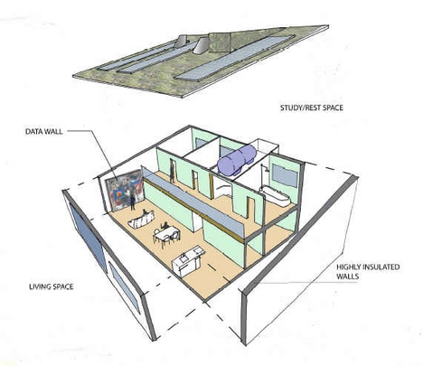 Sustainable Community Drawing Exploded Drawing Showing The