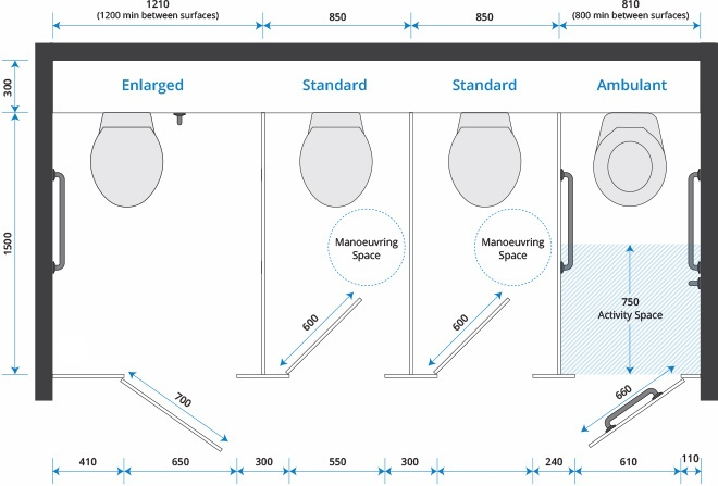 Toilet Seat Sizes Uk. CPD 4 2016 Specifying school toilets Online Features Building 30 unique standard toilet dimensions uk  Standard Toilet