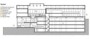 Avanti Architects Sheffield Library Restoration Speaks