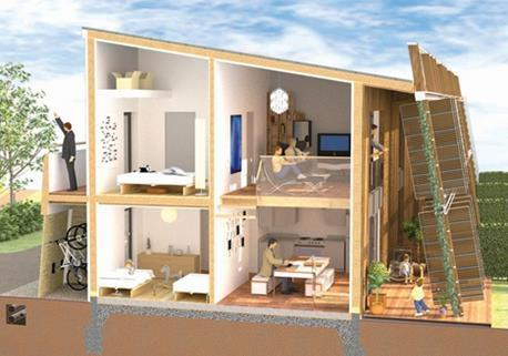 code for sustainable homes design principles | home design